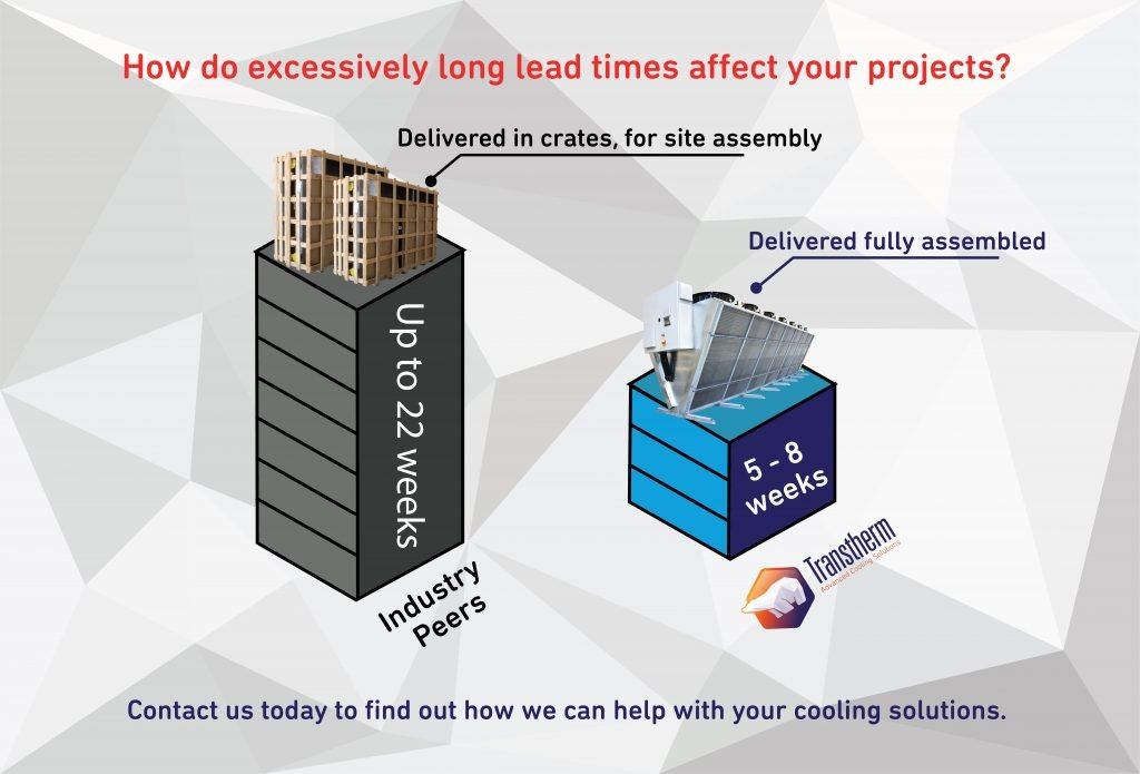How shorter lead times can unlock significant savings